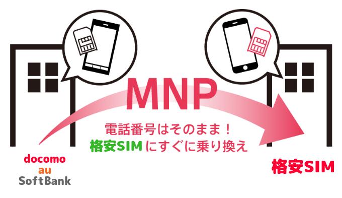 Mnp 番号 ドコモ 予約